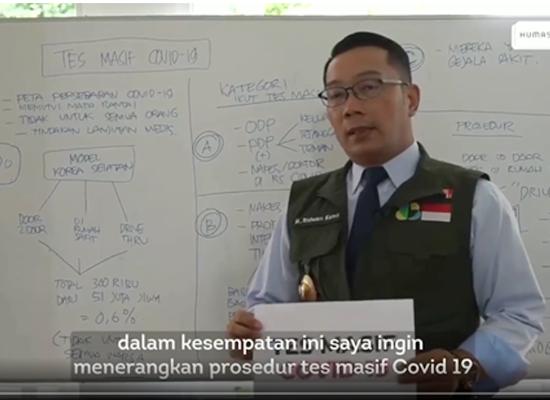 Tes Masal Covid19 Jawa Barat